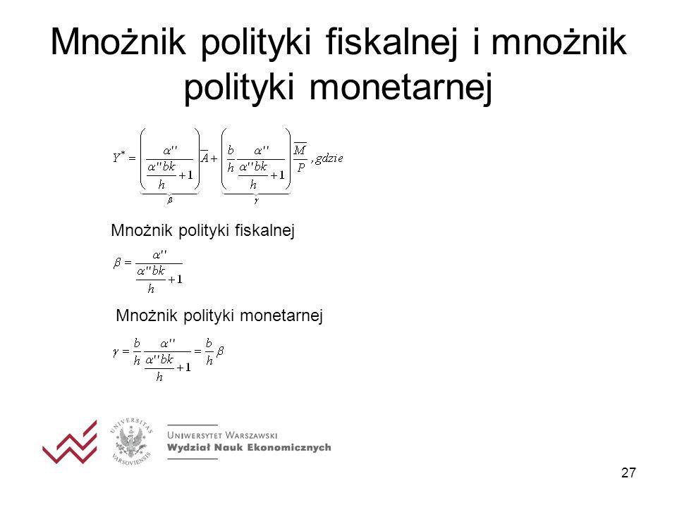 Mnożnik polityki fiskalnej i mnożnik polityki monetarnej