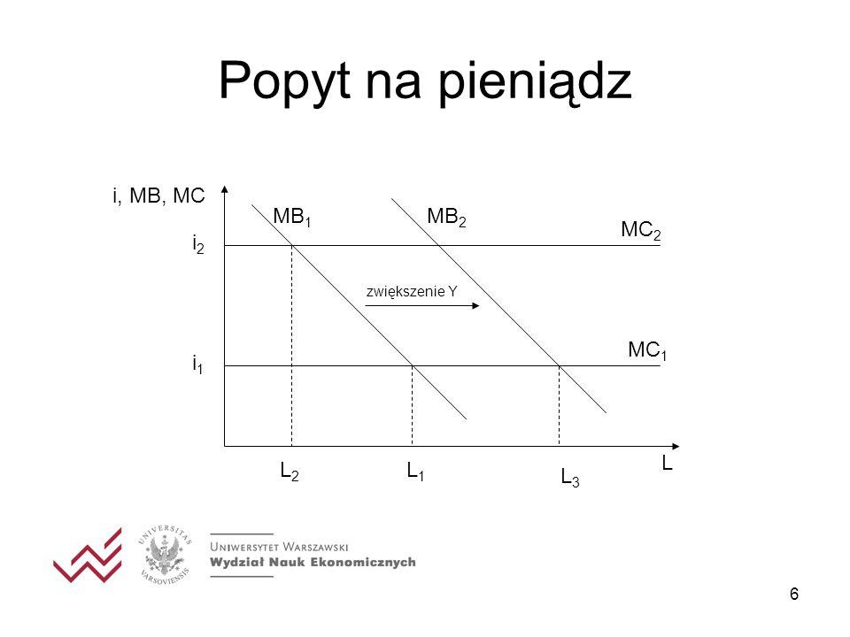 Popyt na pieniądz i, MB, MC L i1 L1 L2 L3 i2 MC1 MC2 MB1 MB2
