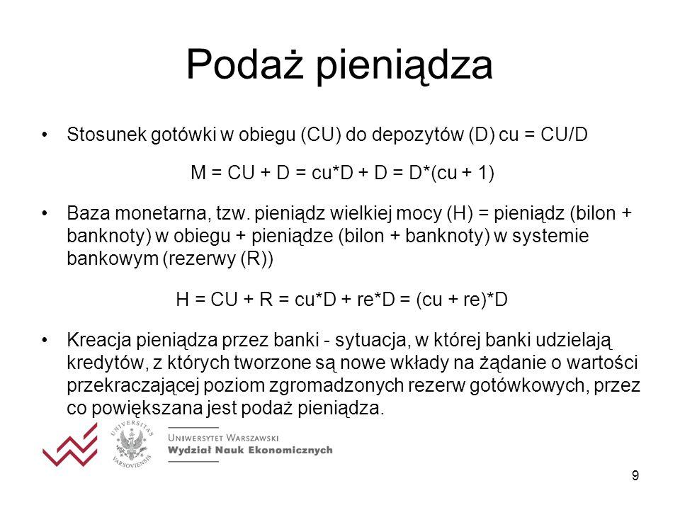 Podaż pieniądza Stosunek gotówki w obiegu (CU) do depozytów (D) cu = CU/D. M = CU + D = cu*D + D = D*(cu + 1)