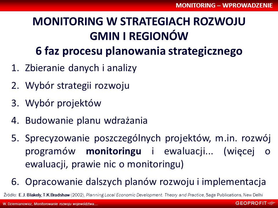 MONITORING W STRATEGIACH ROZWOJU GMIN I REGIONÓW