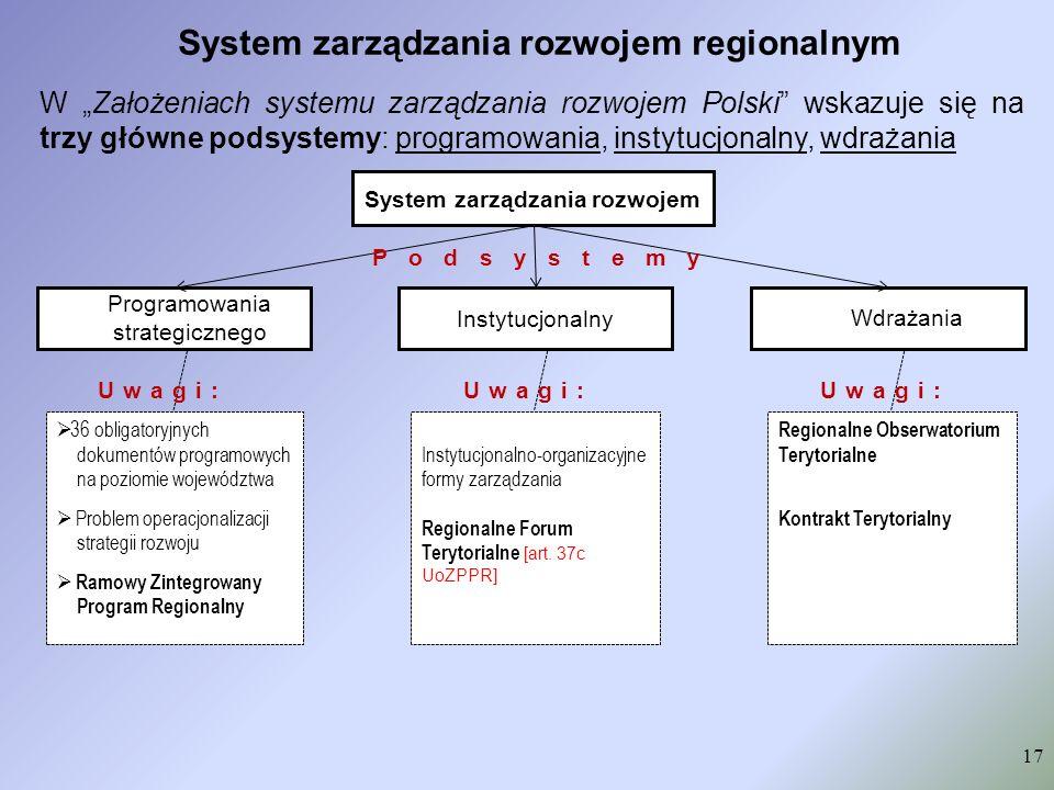 System zarządzania rozwojem regionalnym