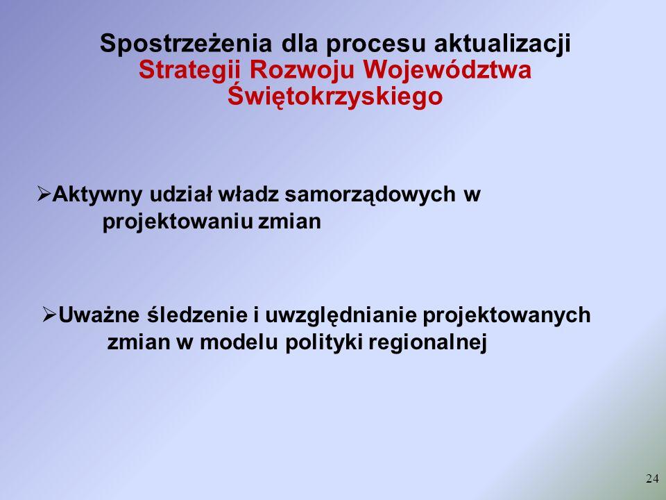 Spostrzeżenia dla procesu aktualizacji Strategii Rozwoju Województwa Świętokrzyskiego