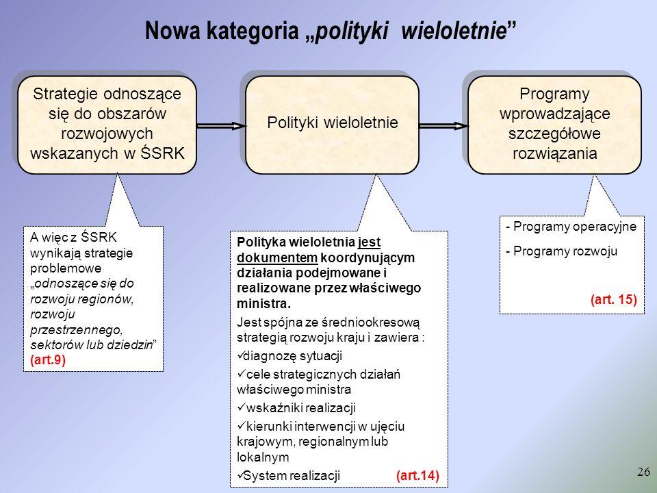 """Nowa kategoria """"polityki wieloletnie"""