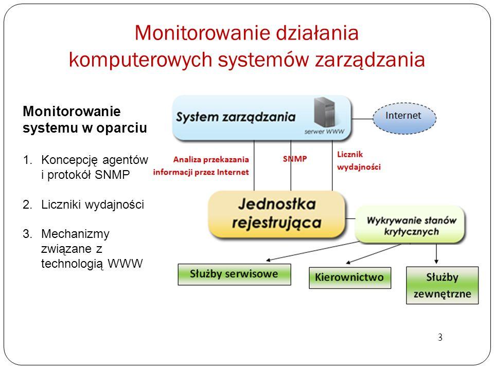 Monitorowanie działania komputerowych systemów zarządzania