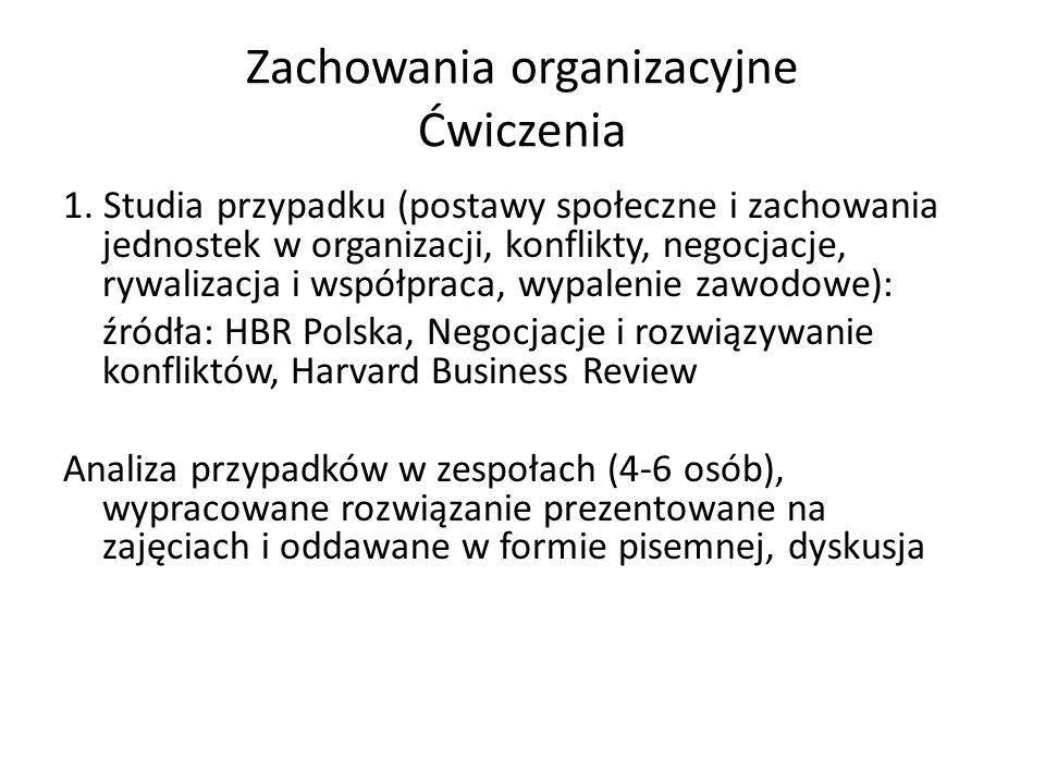 Zachowania organizacyjne Ćwiczenia