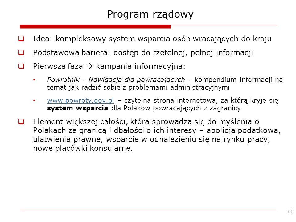 Program rządowy Idea: kompleksowy system wsparcia osób wracających do kraju. Podstawowa bariera: dostęp do rzetelnej, pełnej informacji.