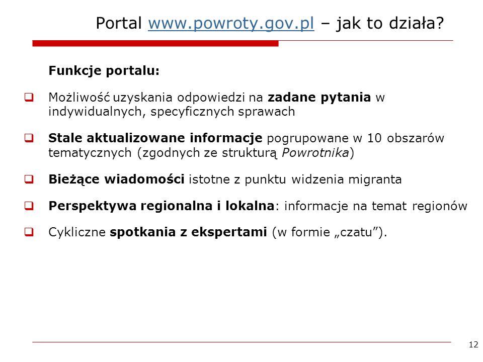 Portal www.powroty.gov.pl – jak to działa
