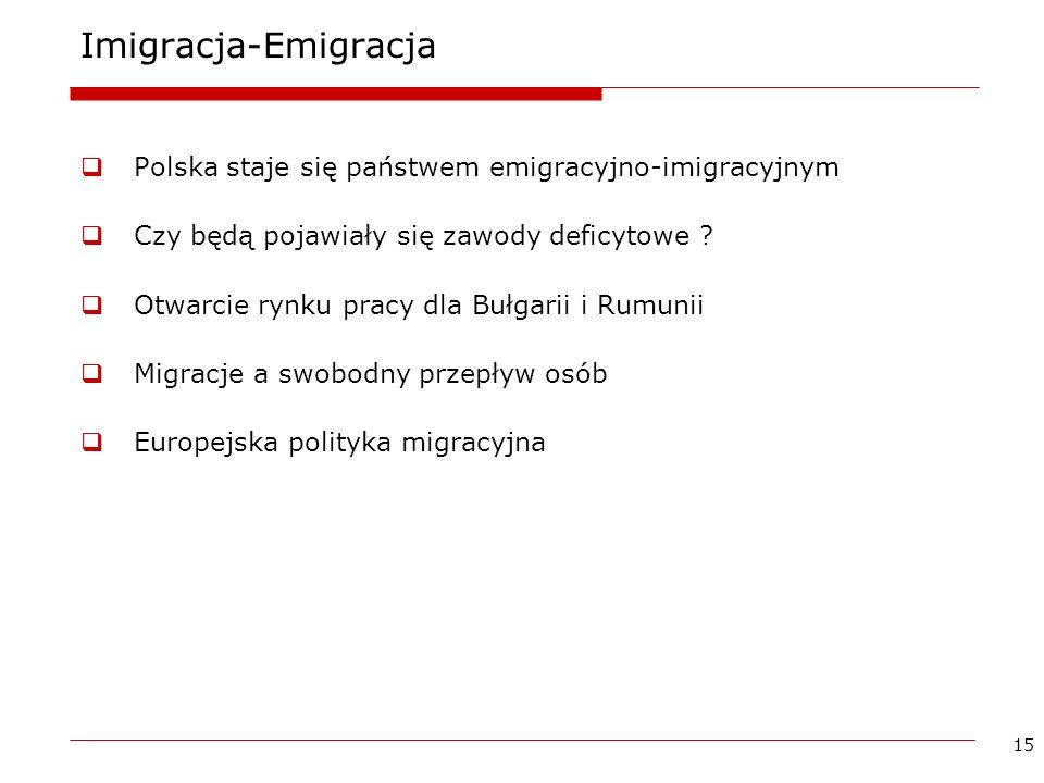 Imigracja-Emigracja Polska staje się państwem emigracyjno-imigracyjnym