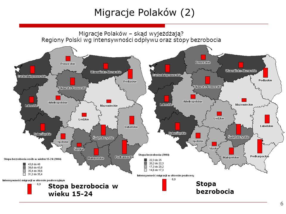 Migracje Polaków (2) Stopa bezrobocia Stopa bezrobocia w wieku 15-24