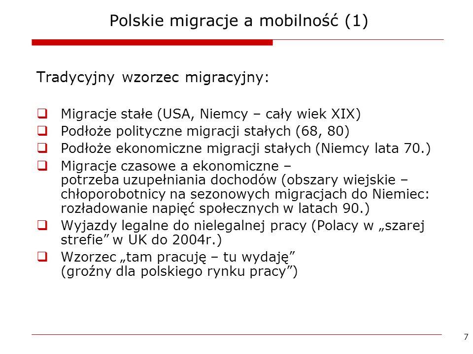 Polskie migracje a mobilność (1)