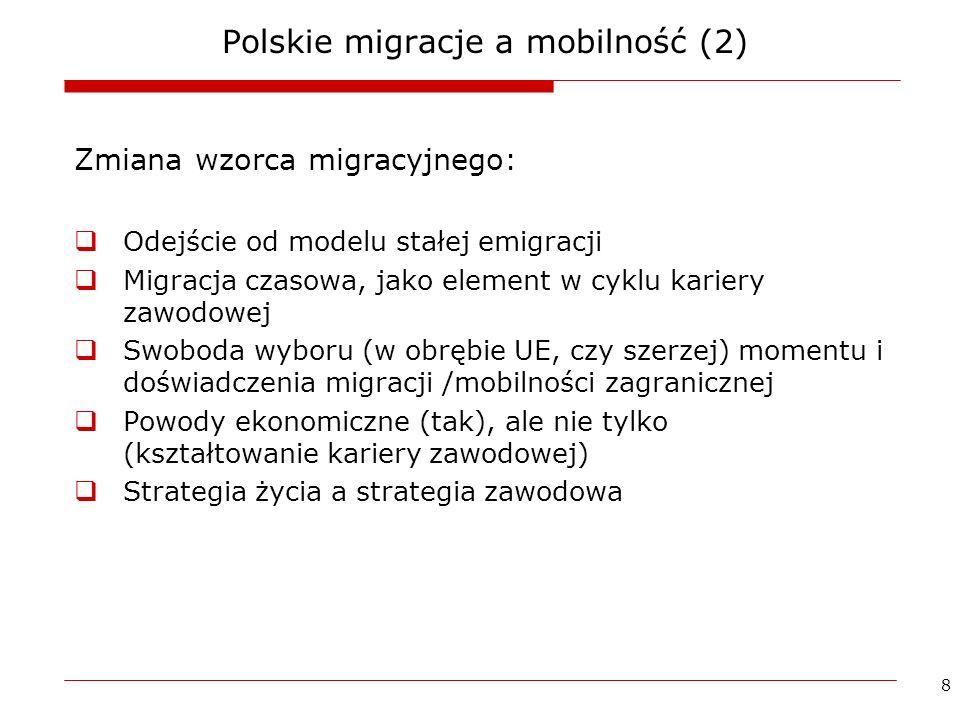 Polskie migracje a mobilność (2)
