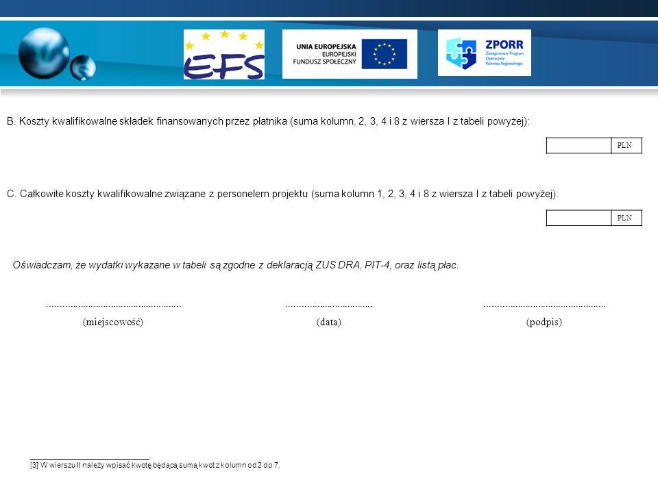 B. Koszty kwalifikowalne składek finansowanych przez płatnika (suma kolumn, 2, 3, 4 i 8 z wiersza I z tabeli powyżej):