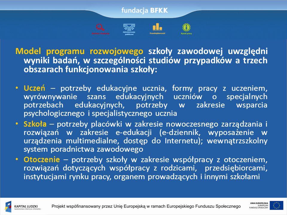 Model programu rozwojowego szkoły zawodowej uwzględni wyniki badań, w szczególności studiów przypadków a trzech obszarach funkcjonowania szkoły: