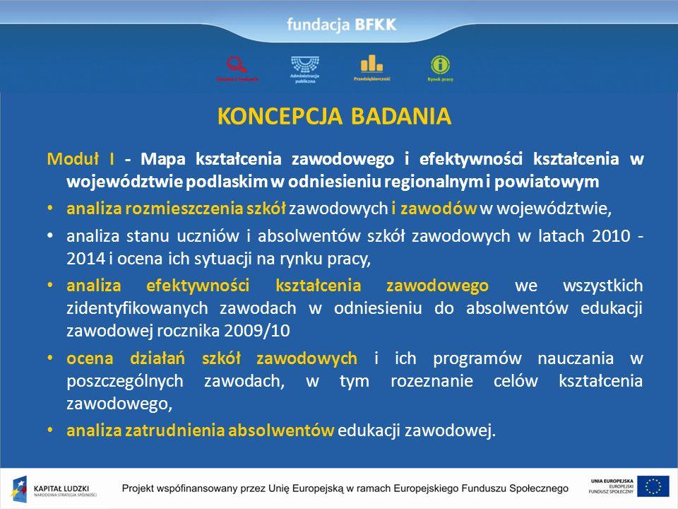 KONCEPCJA BADANIA Moduł I - Mapa kształcenia zawodowego i efektywności kształcenia w województwie podlaskim w odniesieniu regionalnym i powiatowym.