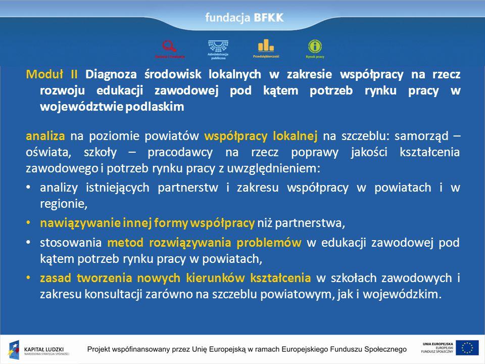 Moduł II Diagnoza środowisk lokalnych w zakresie współpracy na rzecz rozwoju edukacji zawodowej pod kątem potrzeb rynku pracy w województwie podlaskim