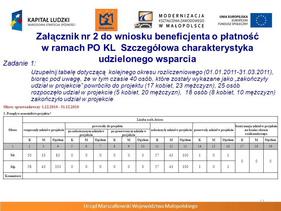 Załącznik nr 2 do wniosku beneficjenta o płatność w ramach PO KL Szczegółowa charakterystyka udzielonego wsparcia
