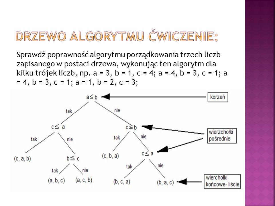 Drzewo algorytmu ćwiczenie: