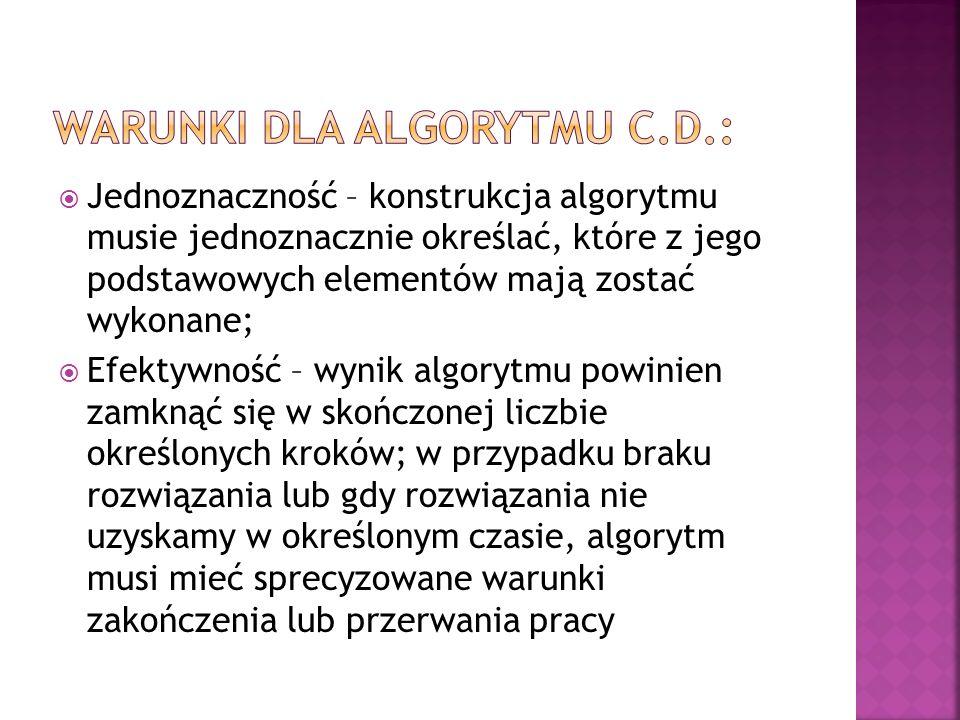 Warunki dla algorytmu c.d.: