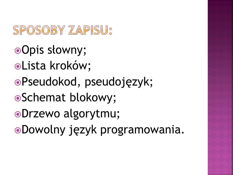 Sposoby zapisu: Opis słowny; Lista kroków; Pseudokod, pseudojęzyk;