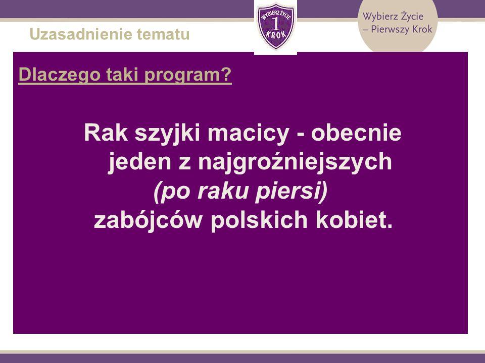 jeden z najgroźniejszych (po raku piersi) zabójców polskich kobiet.