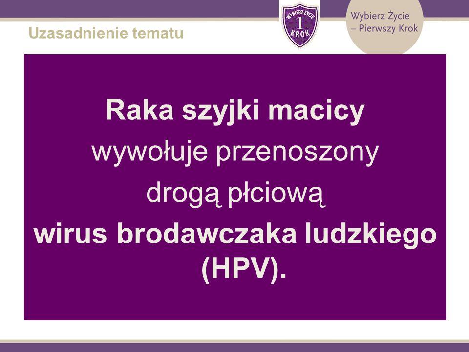 wirus brodawczaka ludzkiego (HPV).