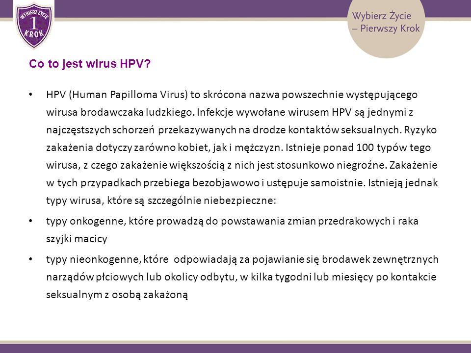 Co to jest wirus HPV
