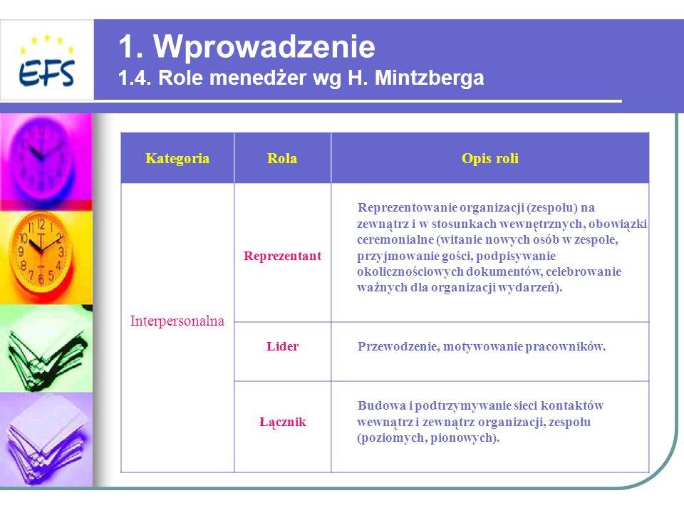 1. Wprowadzenie 1.4. Role menedżer wg H. Mintzberga