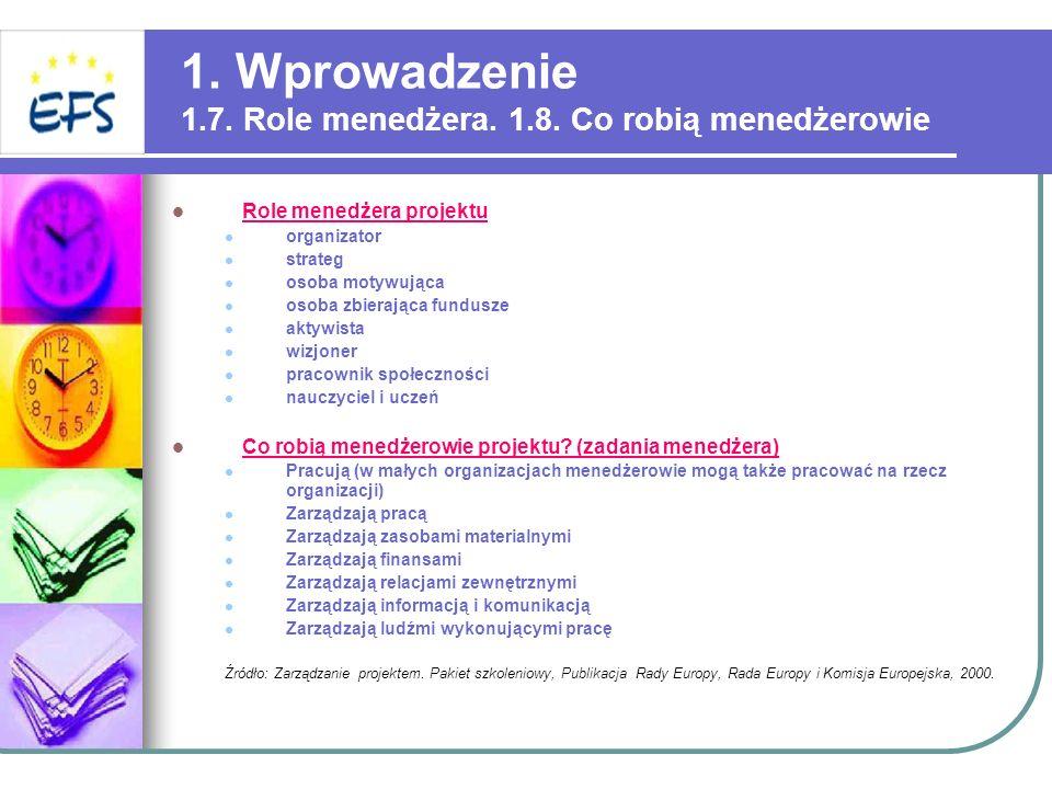 1. Wprowadzenie 1.7. Role menedżera. 1.8. Co robią menedżerowie