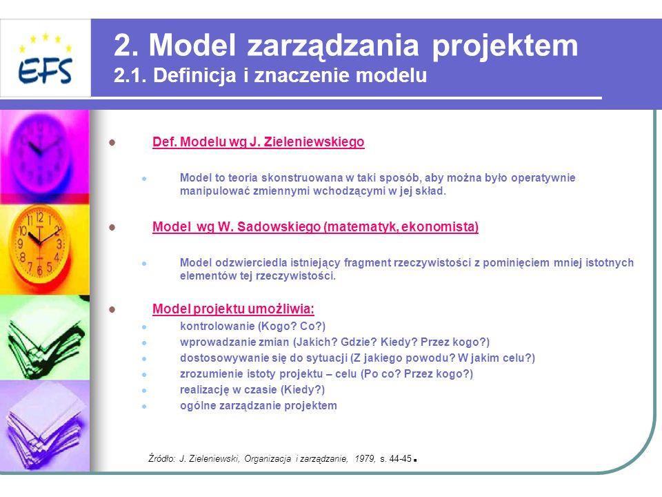 2. Model zarządzania projektem 2.1. Definicja i znaczenie modelu