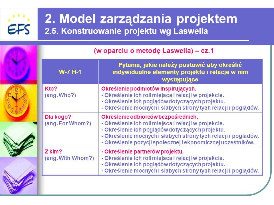 2. Model zarządzania projektem 2.5. Konstruowanie projektu wg Laswella