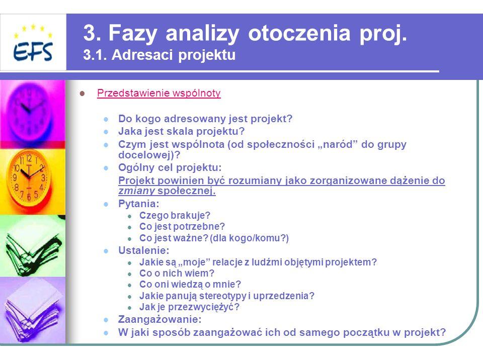 3. Fazy analizy otoczenia proj. 3.1. Adresaci projektu