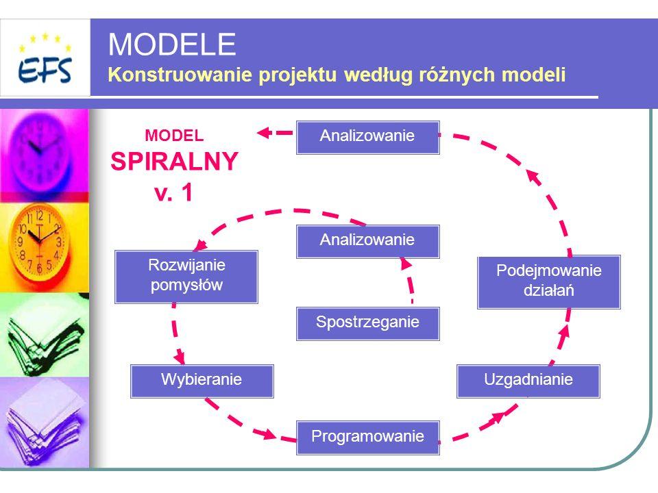 MODELE Konstruowanie projektu według różnych modeli
