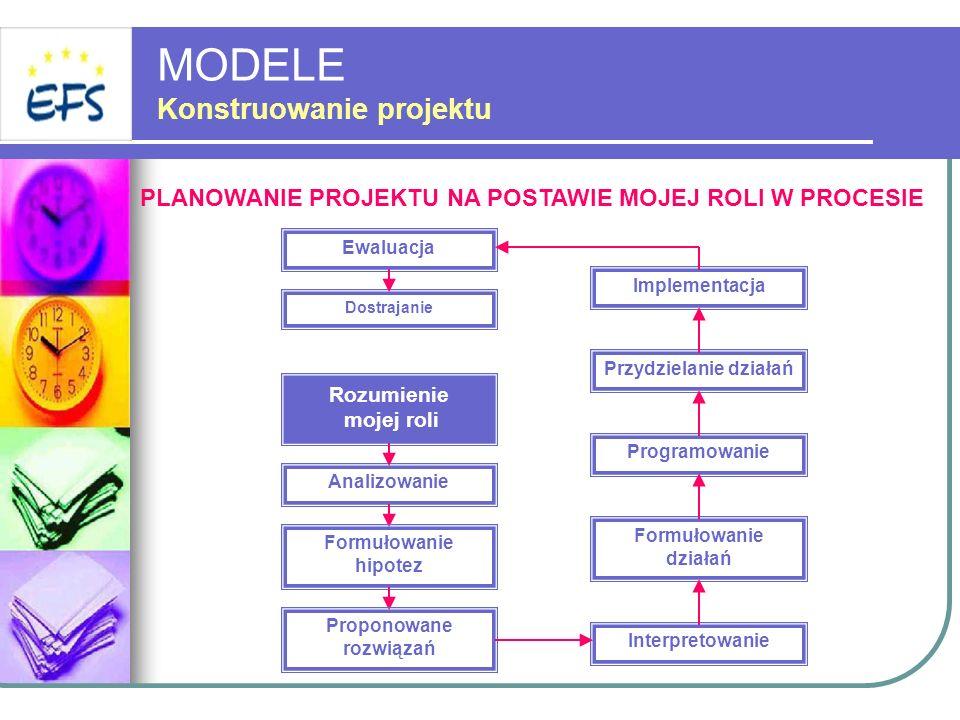 MODELE Konstruowanie projektu