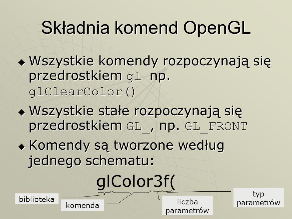 Składnia komend OpenGL