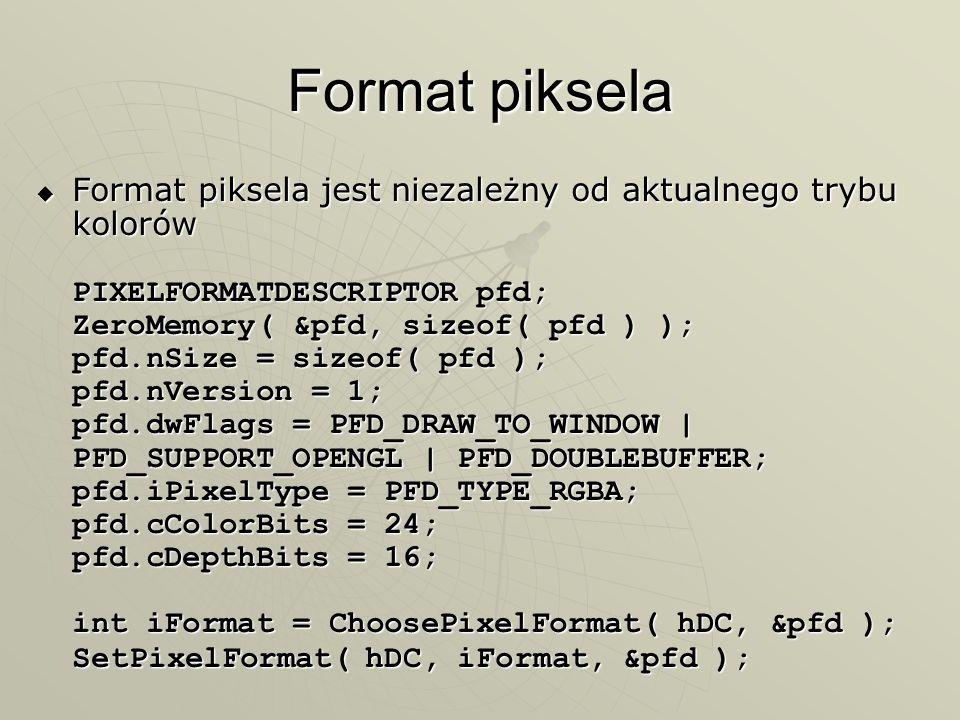Format piksela