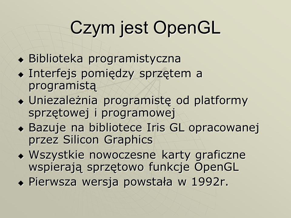 Czym jest OpenGL Biblioteka programistyczna
