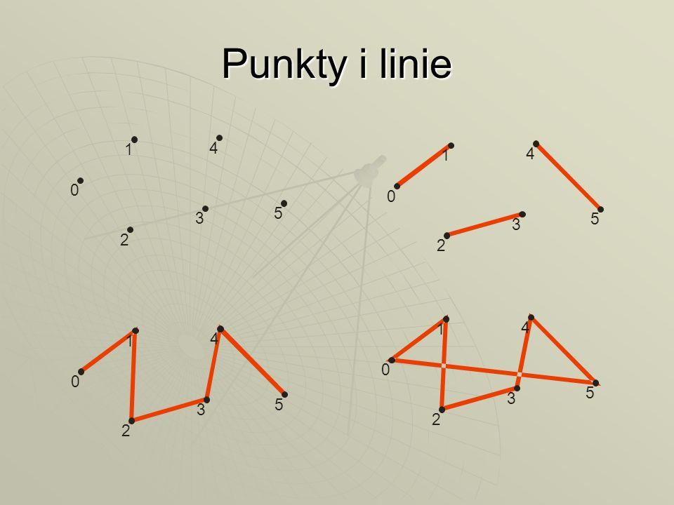 Punkty i linie 1 2 3 4 5