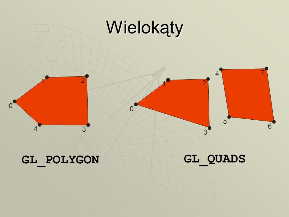 Wielokąty 1 2 3 4 5 7 6 GL_POLYGON GL_QUADS