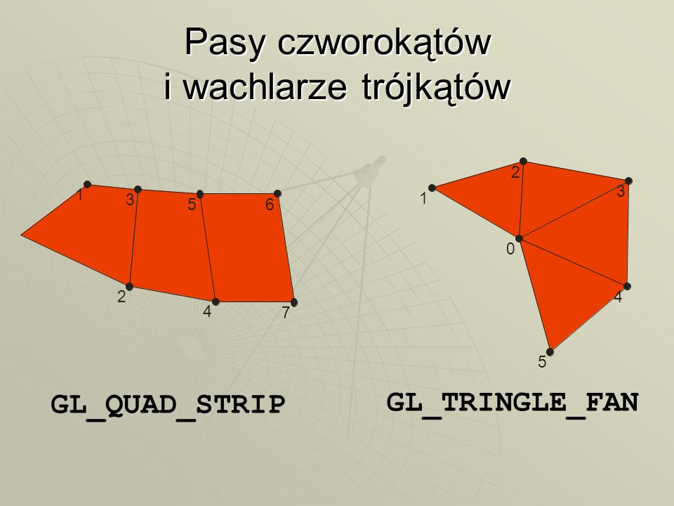 Pasy czworokątów i wachlarze trójkątów