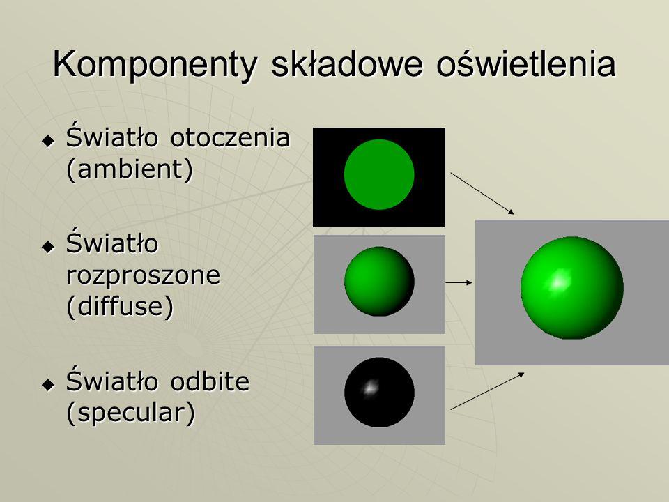 Komponenty składowe oświetlenia