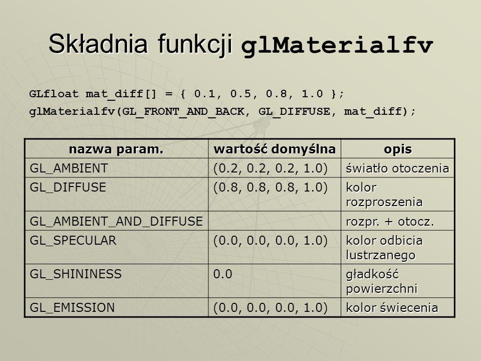 Składnia funkcji glMaterialfv