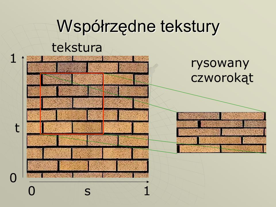 Współrzędne tekstury tekstura 1 rysowany czworokąt t s 1