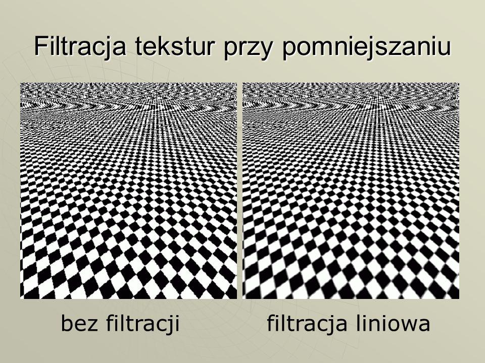 Filtracja tekstur przy pomniejszaniu