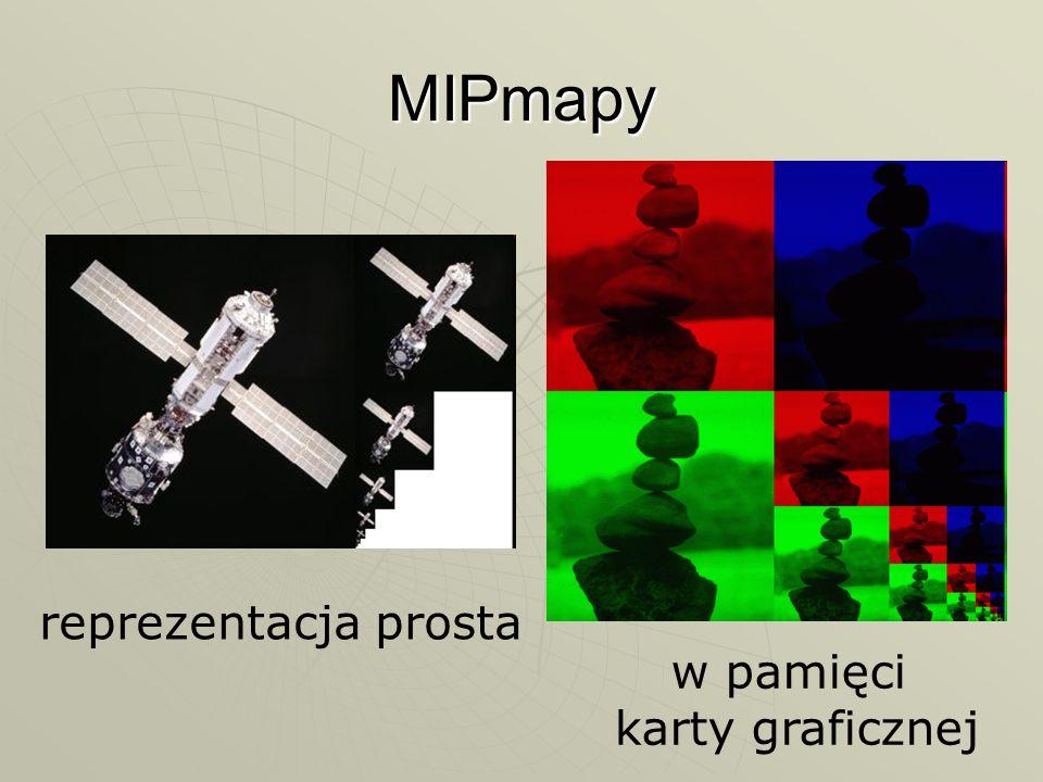 MIPmapy reprezentacja prosta w pamięci karty graficznej