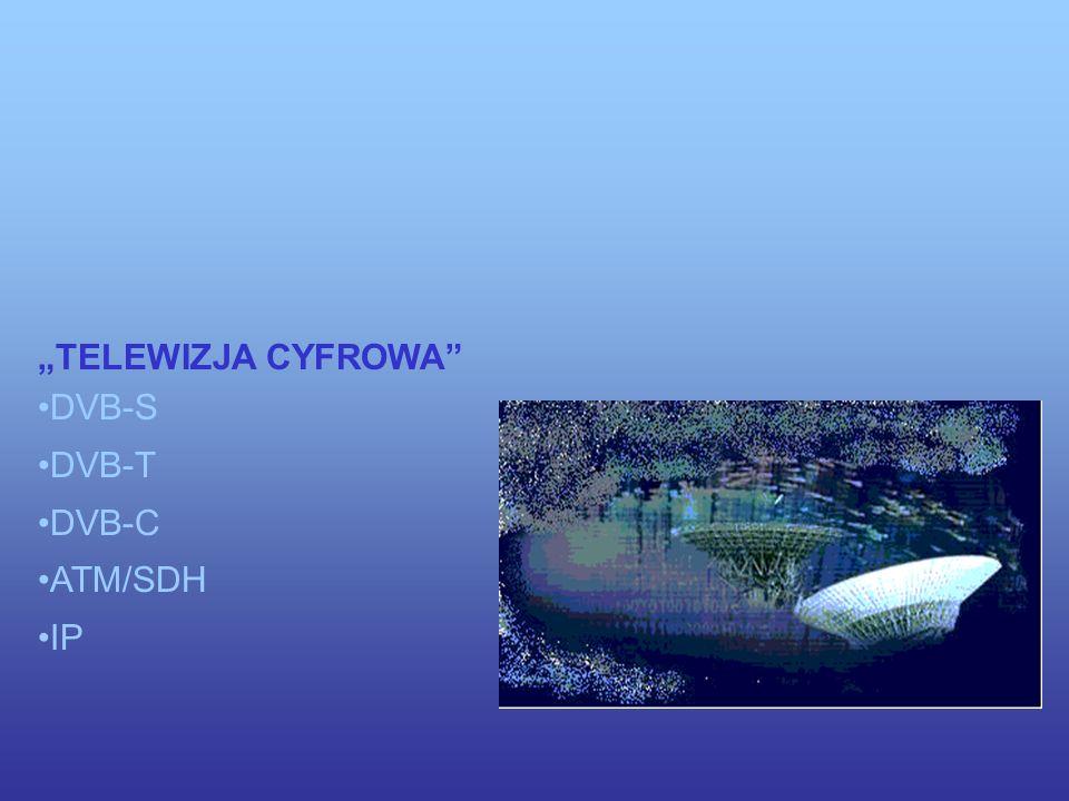 """TELEWIZJA CYFROWA DVB-S DVB-T DVB-C ATM/SDH IP"