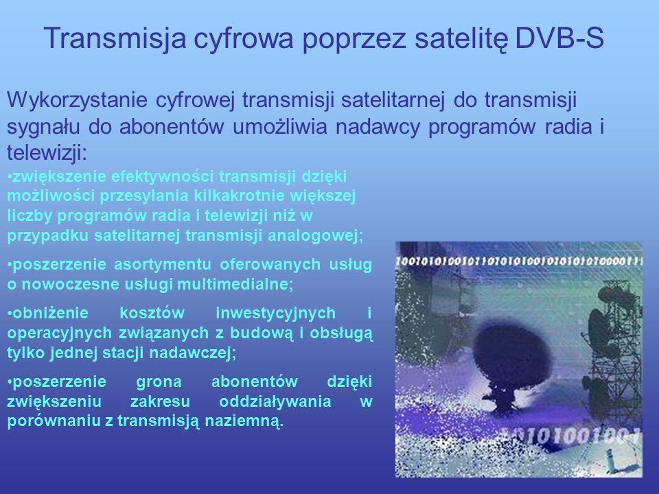 Transmisja cyfrowa poprzez satelitę DVB-S