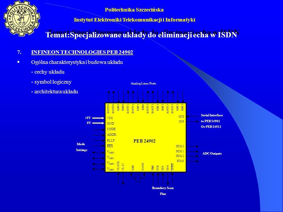 Temat:Specjalizowane układy do eliminacji echa w ISDN