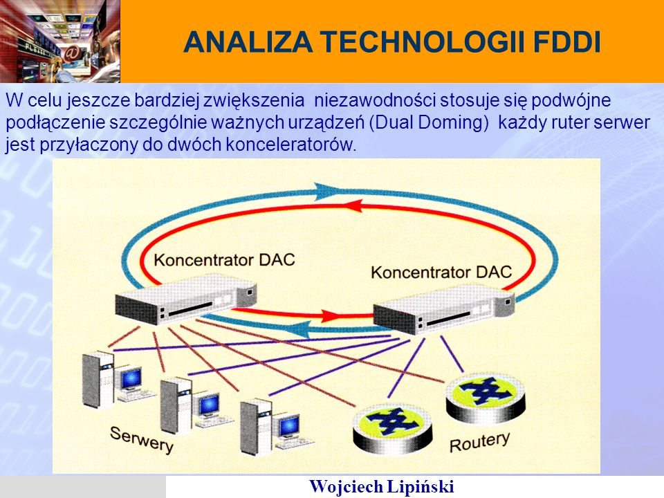 ANALIZA TECHNOLOGII FDDI
