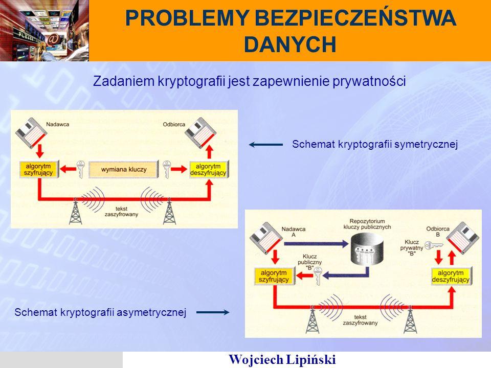 PROBLEMY BEZPIECZEŃSTWA DANYCH