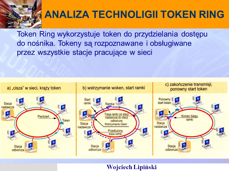 ANALIZA TECHNOLIGII TOKEN RING